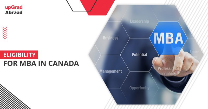 Eligibility for MBA in Canada