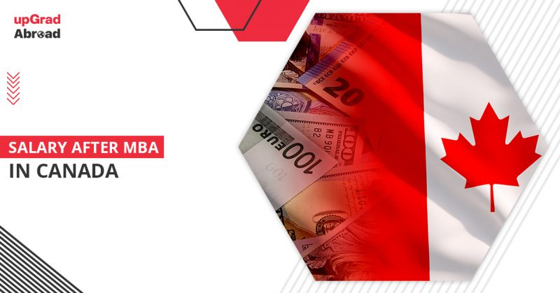 salary after mba in Canada